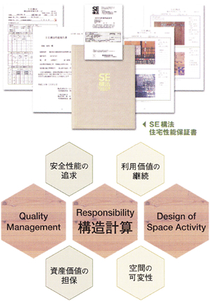 SE構法のイメージ